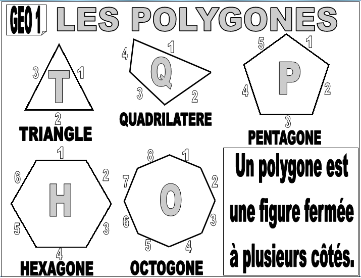 http://misterdi.typepad.fr/files/polygones.jpg